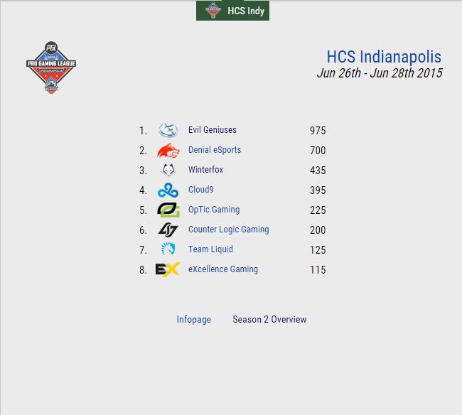 2015-05-27 15_01_01-eSportspedia's Halo Wiki