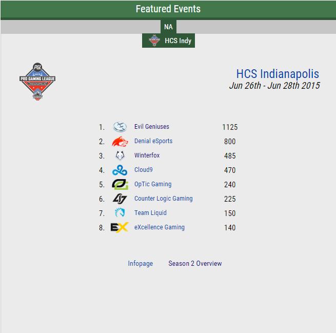 2015-06-05 12_47_50-eSportspedia's Halo Wiki